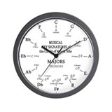 Circle of fifths clock Wall Clocks