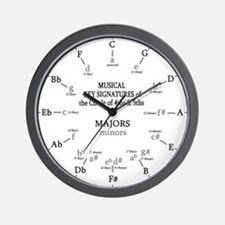 Musical Circle Of 4ths & 5ths Wall Clock