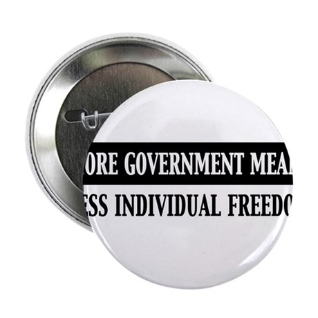 More Government Means Less Individual Freedom 2.25