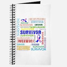 Survivor Male Breast Cancer Journal