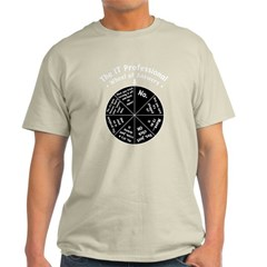 IT Response Wheel T-Shirt