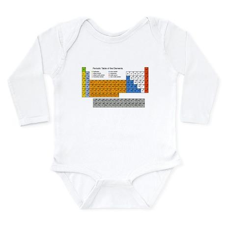 periodic_table Body Suit
