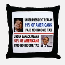 INCOME TAX Throw Pillow