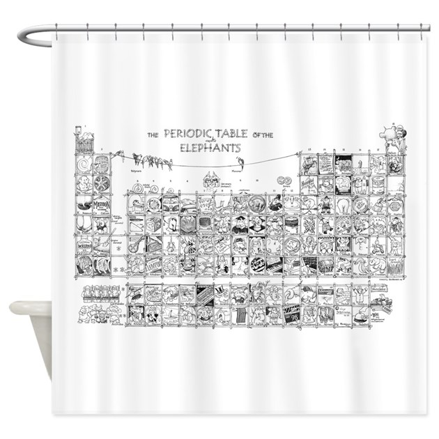 Curtains Ideas chemistry shower curtain : Organic Chemistry Shower Curtains | Organic Chemistry Fabric ...