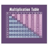 Multiplication table Wrapped Canvas Art