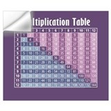 Multiplication table Wall Decals
