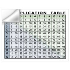 Multiplication Table Wall Decal