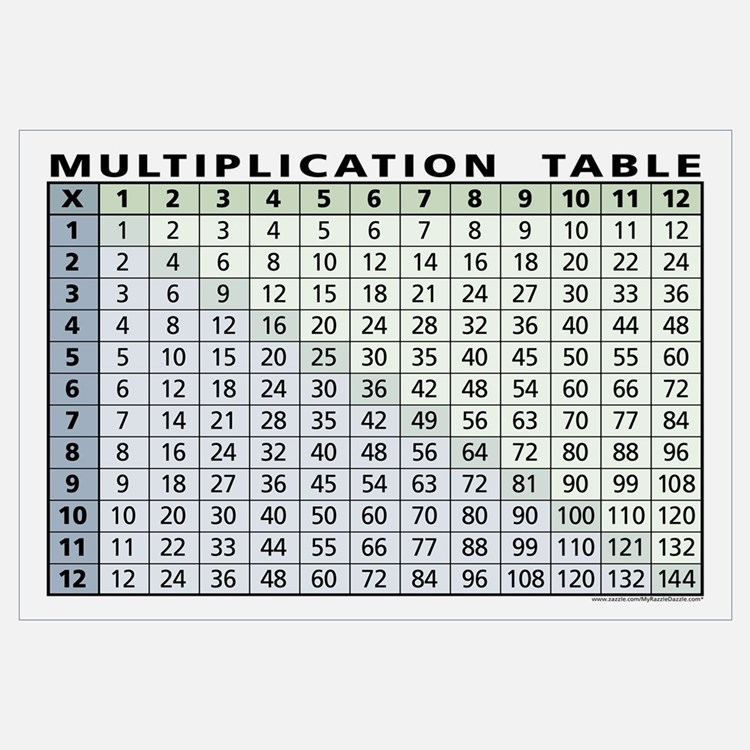 Multiplication table gifts merchandise multiplication for Multiplication table to 99
