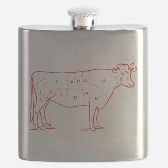 beef-cuts-retro.png Flask