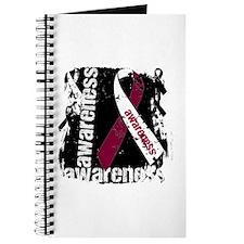 Grunge Head and Neck Cancer Journal
