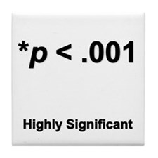 Highly statistically significant at p < .001 Tile