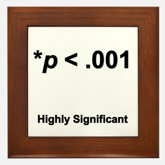 Highly statistically significant at p < .001 Frame
