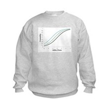 Item Response Theory and Logistic Curve Sweatshirt