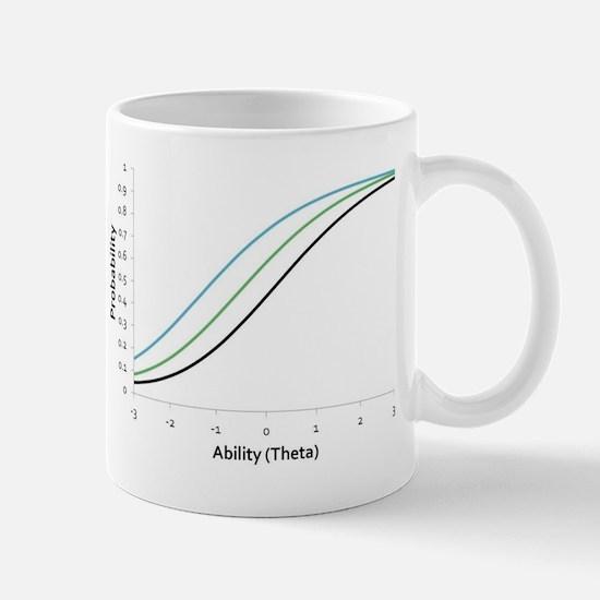 Item Response Theory and Logistic Curve Mug