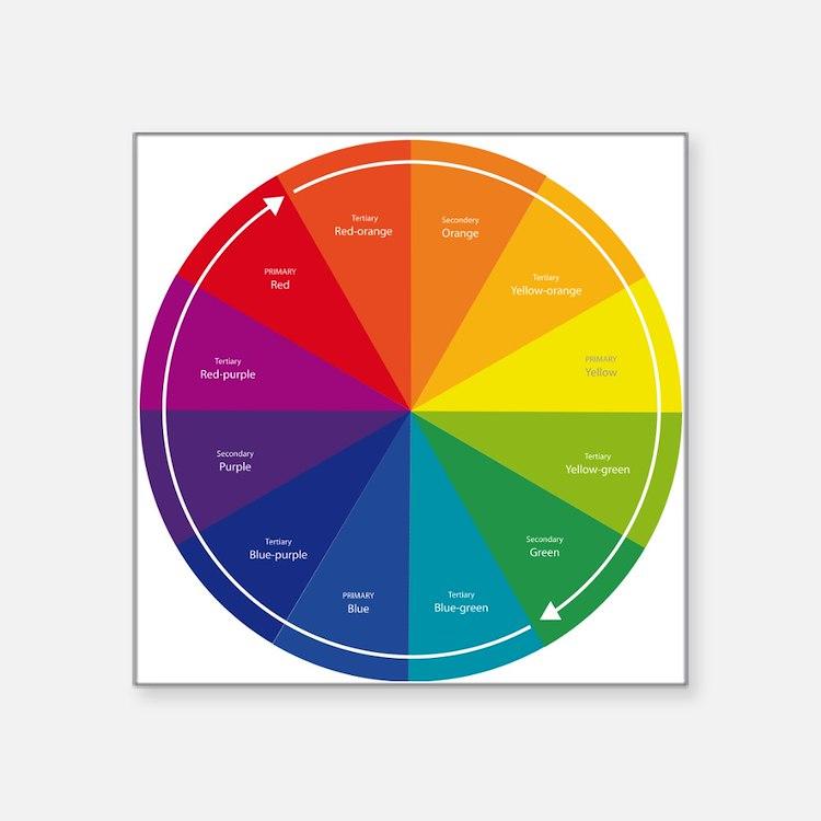 """The Color Wheel Square Sticker 3"""" x 3"""""""