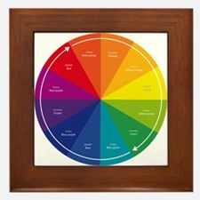 The Color Wheel Framed Tile