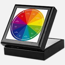 The Color Wheel Keepsake Box