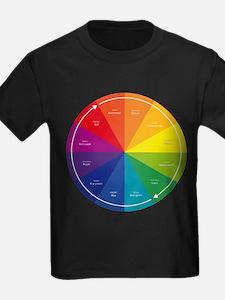 The Color Wheel T