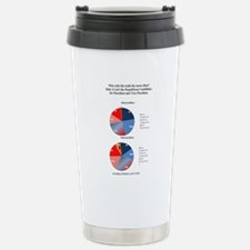 Who tells the Truth? Stainless Steel Travel Mug