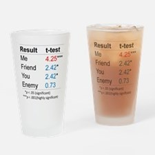 T-Test Table Drinking Glass