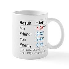 T-Test Table Mug