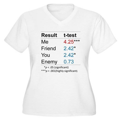T-Test Table Women's Plus Size V-Neck T-Shirt