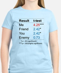 T-Test Table T-Shirt