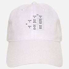 Type I and II Errors Baseball Baseball Cap
