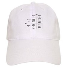 Type I and II Errors Baseball Cap