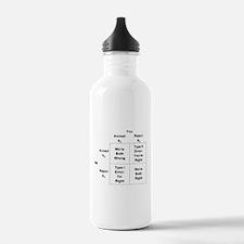 Type I and II Errors Water Bottle