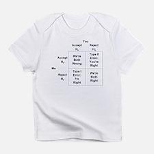 Type I and II Errors Infant T-Shirt