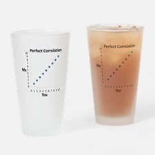 Perfect Correlation Drinking Glass