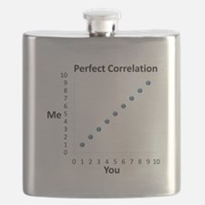 Perfect Correlation Flask