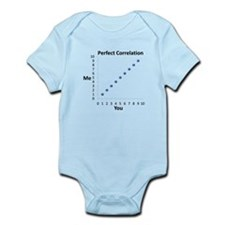 Perfect Correlation Infant Bodysuit
