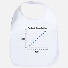 Perfect Correlation Bib