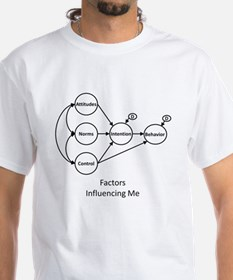 Factors Influencing Me Shirt