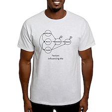 Factors Influencing Me T-Shirt