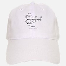 Factors Influencing Me Baseball Baseball Cap