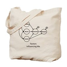 Factors Influencing Me Tote Bag