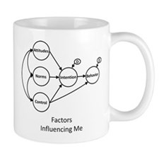 Factors Influencing Me Mug