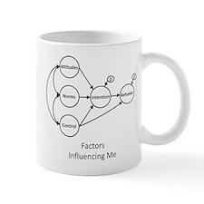 Factors Influencing Me Mug