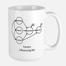Factors Influencing Me Large Mug