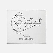 Factors Influencing Me Throw Blanket