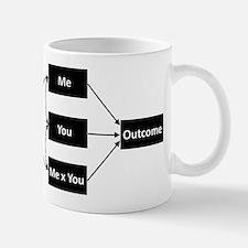 Path Analysis Mug
