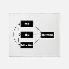 Path Analysis Throw Blanket