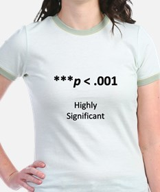 Highly Significant T
