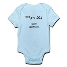 Highly Significant Infant Bodysuit