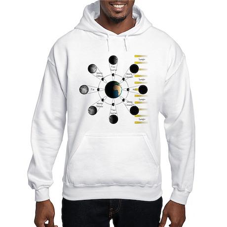 Lunar Cycle Hooded Sweatshirt