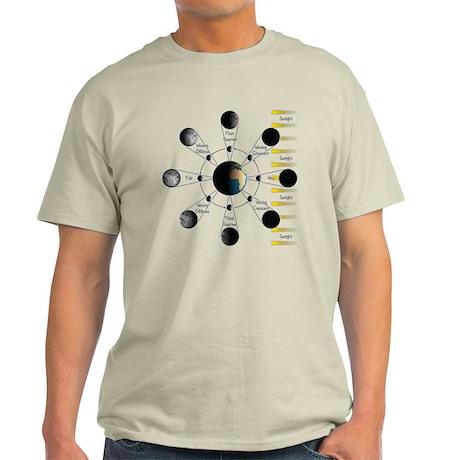 Lunar Cycle Light T-Shirt