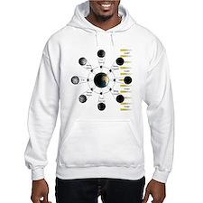 Lunar Cycle Hoodie
